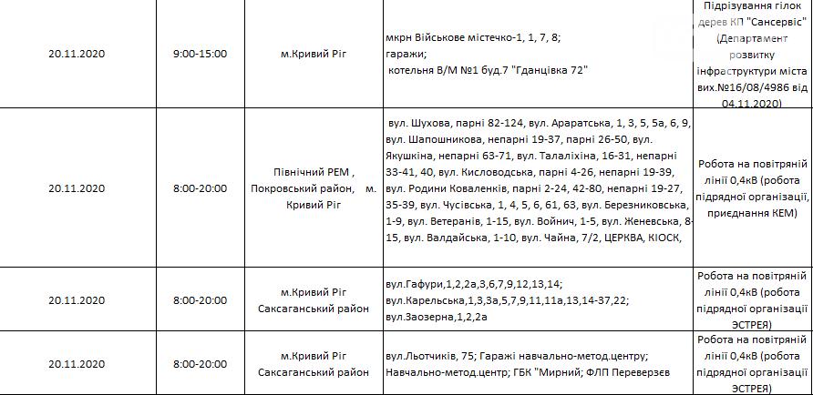 Масштабный график отключений электричества в Кривом Роге на неделю, - АДРЕСА, фото-34