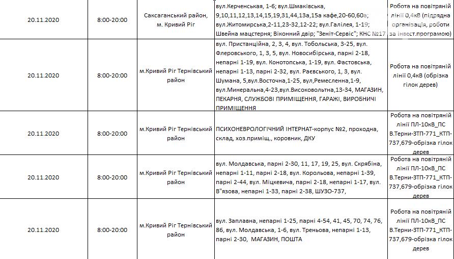 Масштабный график отключений электричества в Кривом Роге на неделю, - АДРЕСА, фото-37