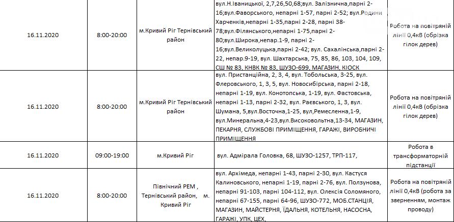 Масштабный график отключений электричества в Кривом Роге на неделю, - АДРЕСА, фото-3