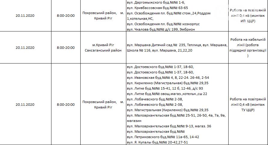 Масштабный график отключений электричества в Кривом Роге на неделю, - АДРЕСА, фото-40