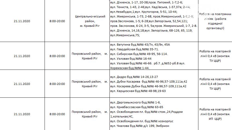 Масштабный график отключений электричества в Кривом Роге на неделю, - АДРЕСА, фото-42