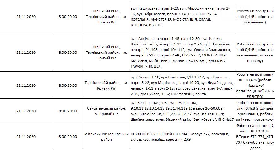Масштабный график отключений электричества в Кривом Роге на неделю, - АДРЕСА, фото-43
