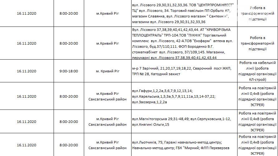 Масштабный график отключений электричества в Кривом Роге на неделю, - АДРЕСА, фото-4