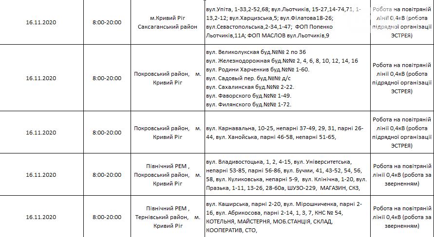 Масштабный график отключений электричества в Кривом Роге на неделю, - АДРЕСА, фото-5