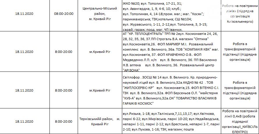 Где завтра не будет света: график отключений электричества в Кривом Роге, - АДРЕСА, фото-2