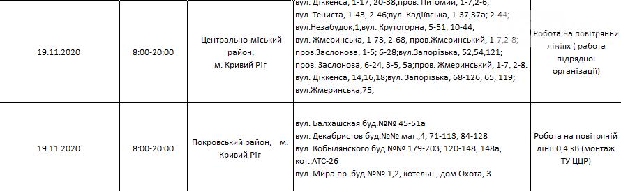 График ремонтных работ по Кривом Рогу на завтрашний день, - АДРЕСА, фото-1