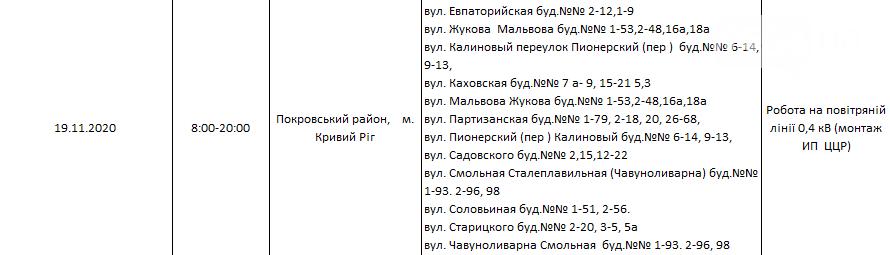 График ремонтных работ по Кривом Рогу на завтрашний день, - АДРЕСА, фото-2