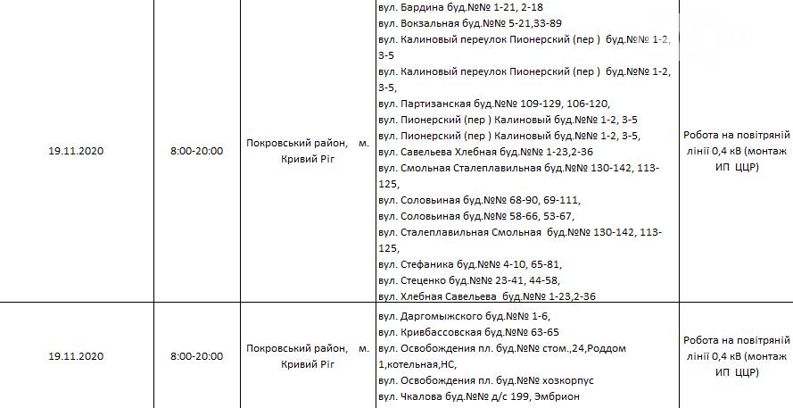График ремонтных работ по Кривом Рогу на завтрашний день, - АДРЕСА, фото-3