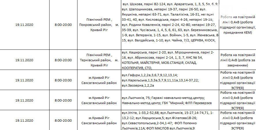 График ремонтных работ по Кривом Рогу на завтрашний день, - АДРЕСА, фото-4