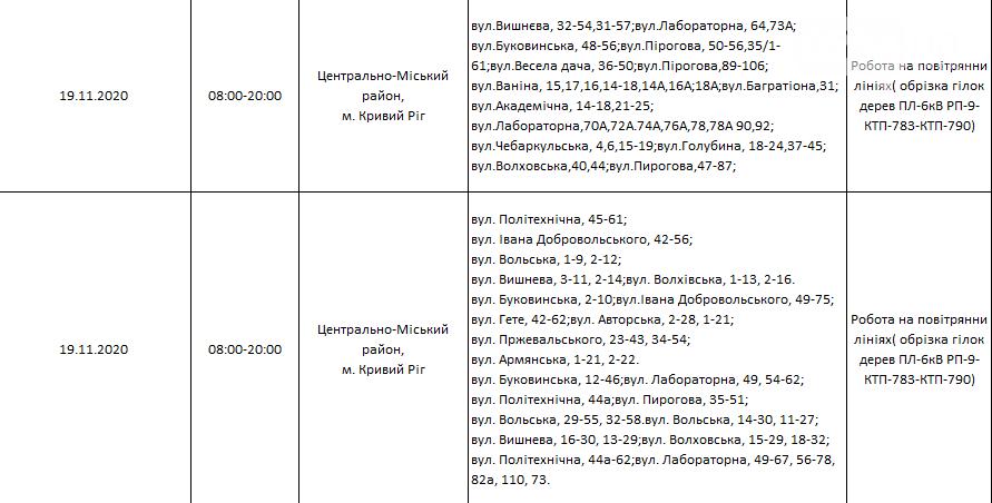 График ремонтных работ по Кривом Рогу на завтрашний день, - АДРЕСА, фото-6