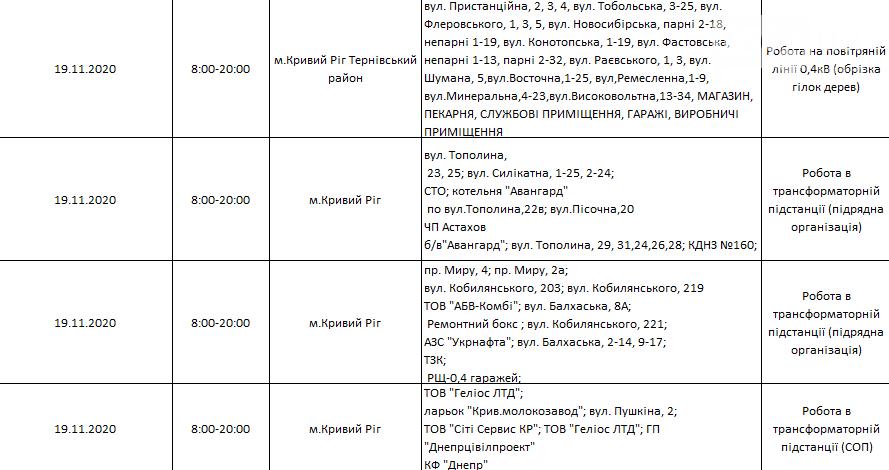 График ремонтных работ по Кривом Рогу на завтрашний день, - АДРЕСА, фото-7