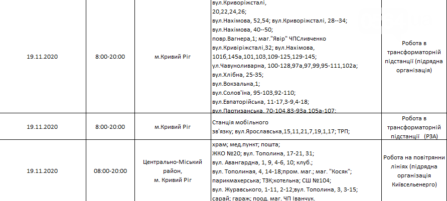 График ремонтных работ по Кривом Рогу на завтрашний день, - АДРЕСА, фото-8