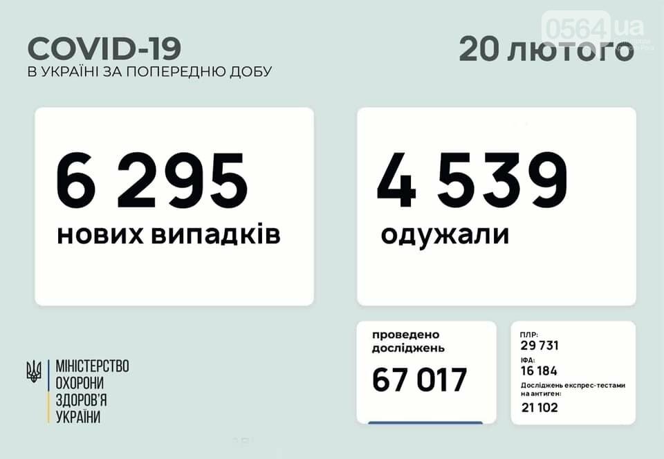 За сутки в Украине коронавирусом заболели 429 детей и 223 медработника, - СТАТИСТИКА , фото-1