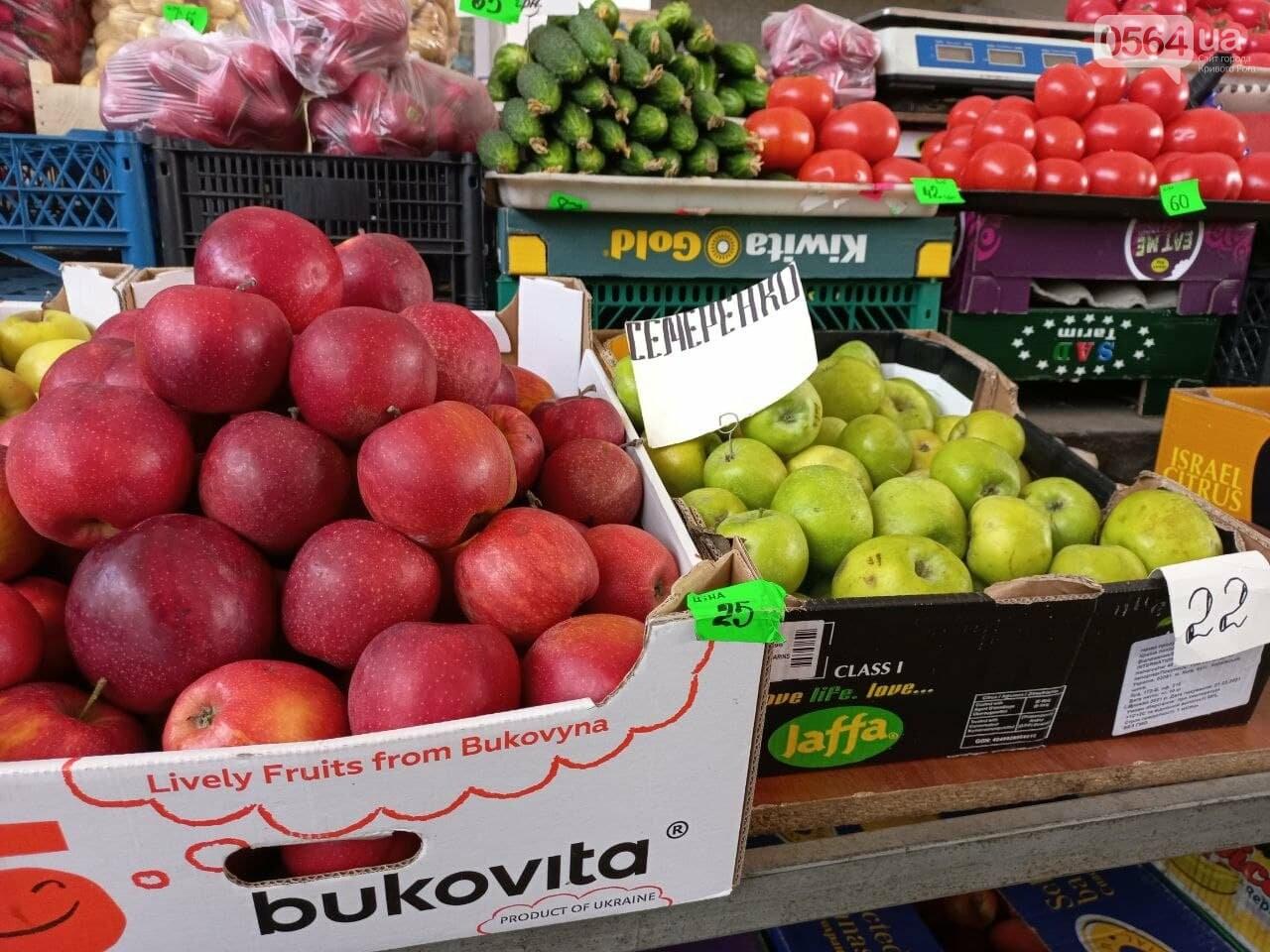 Пасхальная корзина 2021: сколько стоит традиционный праздничный набор продуктов в Кривом Роге, - ФОТО, фото-11