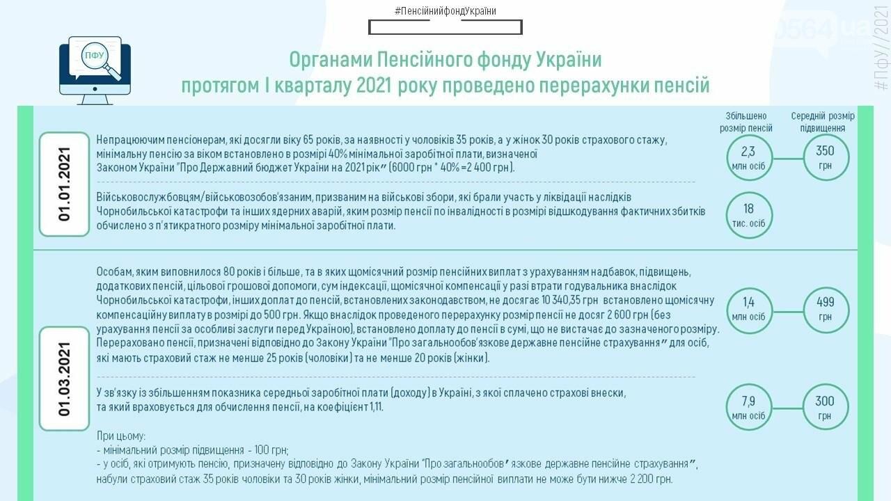 Новые поезда, выпускные вечера, реорганизация больниц: какие новшества и изменения ждут криворожан в июне 2021, - ФОТО, фото-3