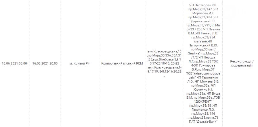 Еженедельный график отключений электричества в Кривом Роге, - АДРЕСА, фото-12