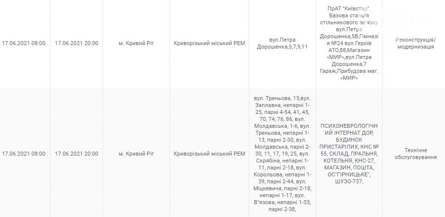 Еженедельный график отключений электричества в Кривом Роге, - АДРЕСА, фото-17