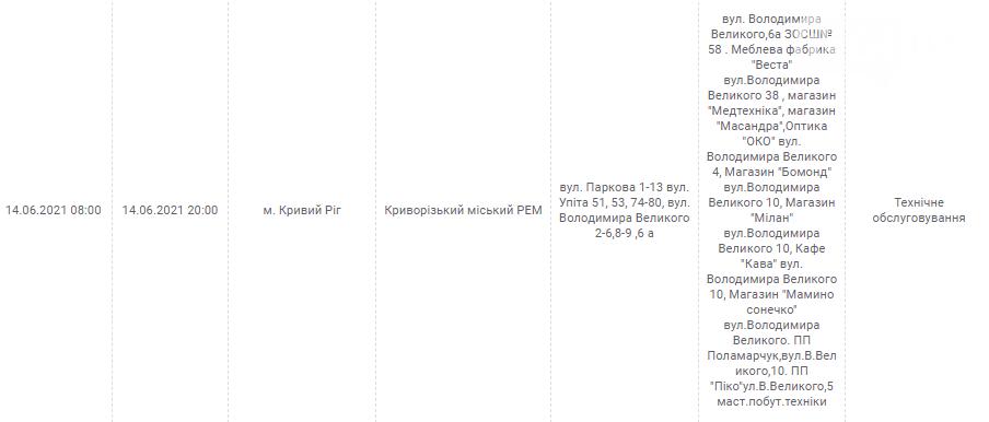 Еженедельный график отключений электричества в Кривом Роге, - АДРЕСА, фото-1