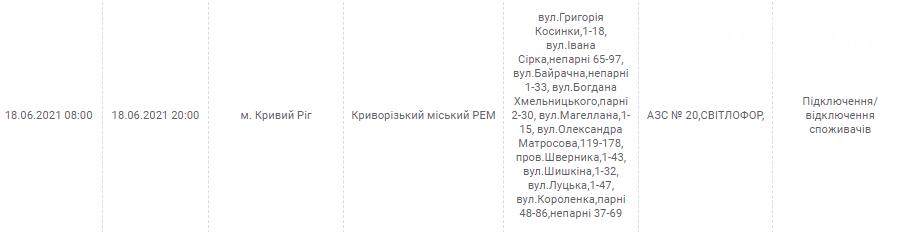 Еженедельный график отключений электричества в Кривом Роге, - АДРЕСА, фото-20