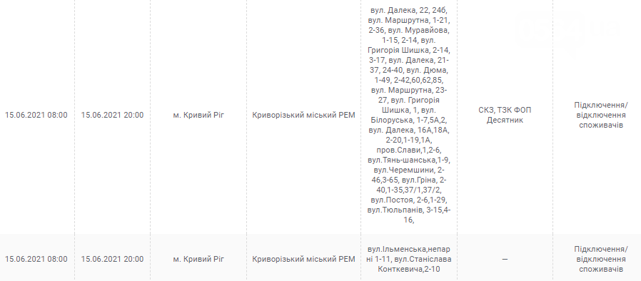 Еженедельный график отключений электричества в Кривом Роге, - АДРЕСА, фото-7