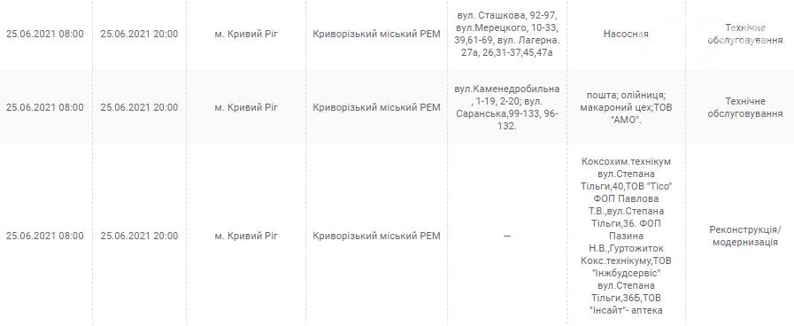 График отключений электричества в Кривом Роге на 25 июня, - АДРЕСА, фото-1