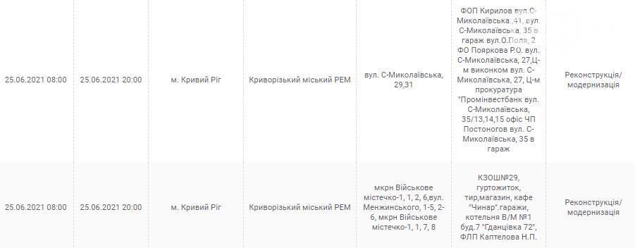 График отключений электричества в Кривом Роге на 25 июня, - АДРЕСА, фото-3