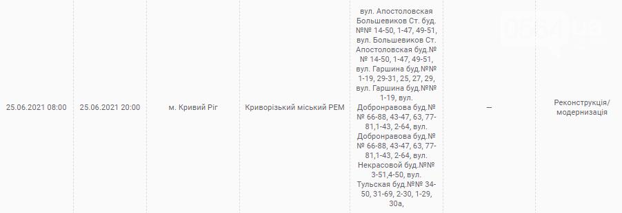 График отключений электричества в Кривом Роге на 25 июня, - АДРЕСА, фото-6