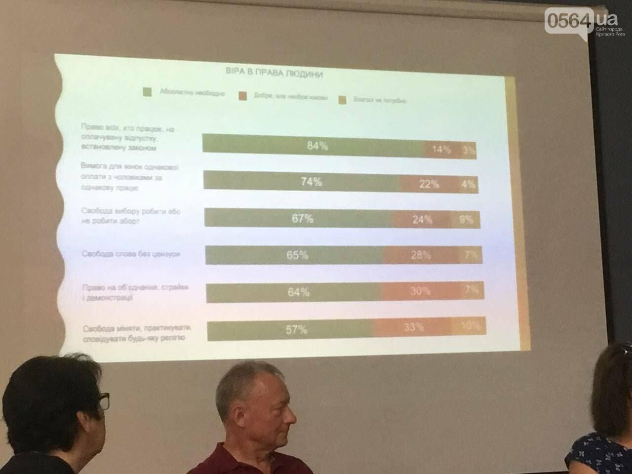 Правовой Weekend в Кривом Роге: правозащитники обсудили проблемы социальной сплочённости, - ФОТО, ВИДЕО, фото-9