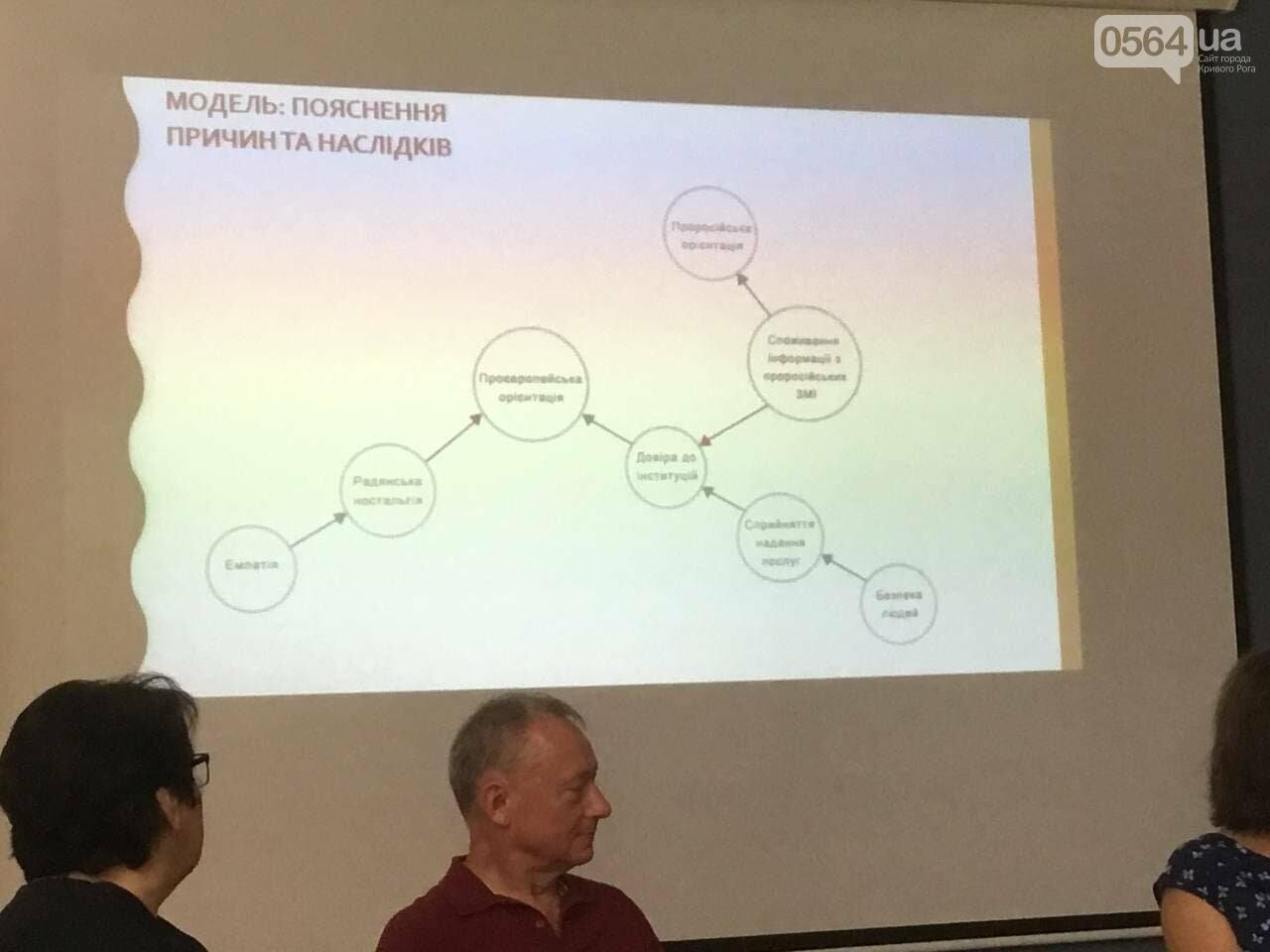 Правовой Weekend в Кривом Роге: правозащитники обсудили проблемы социальной сплочённости, - ФОТО, ВИДЕО, фото-10