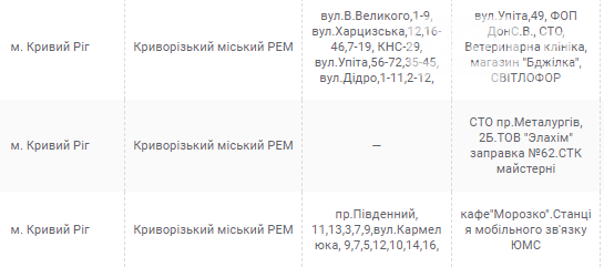 Плановые отключения электричества в Кривом Роге на 21 июля, - АДРЕСА, фото-3