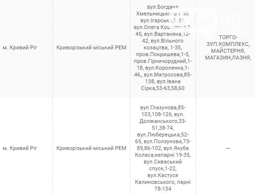 Плановые отключения электроэнергии по Кривому Рогу в четверг 9 сентября, - АДРЕСА, фото-1