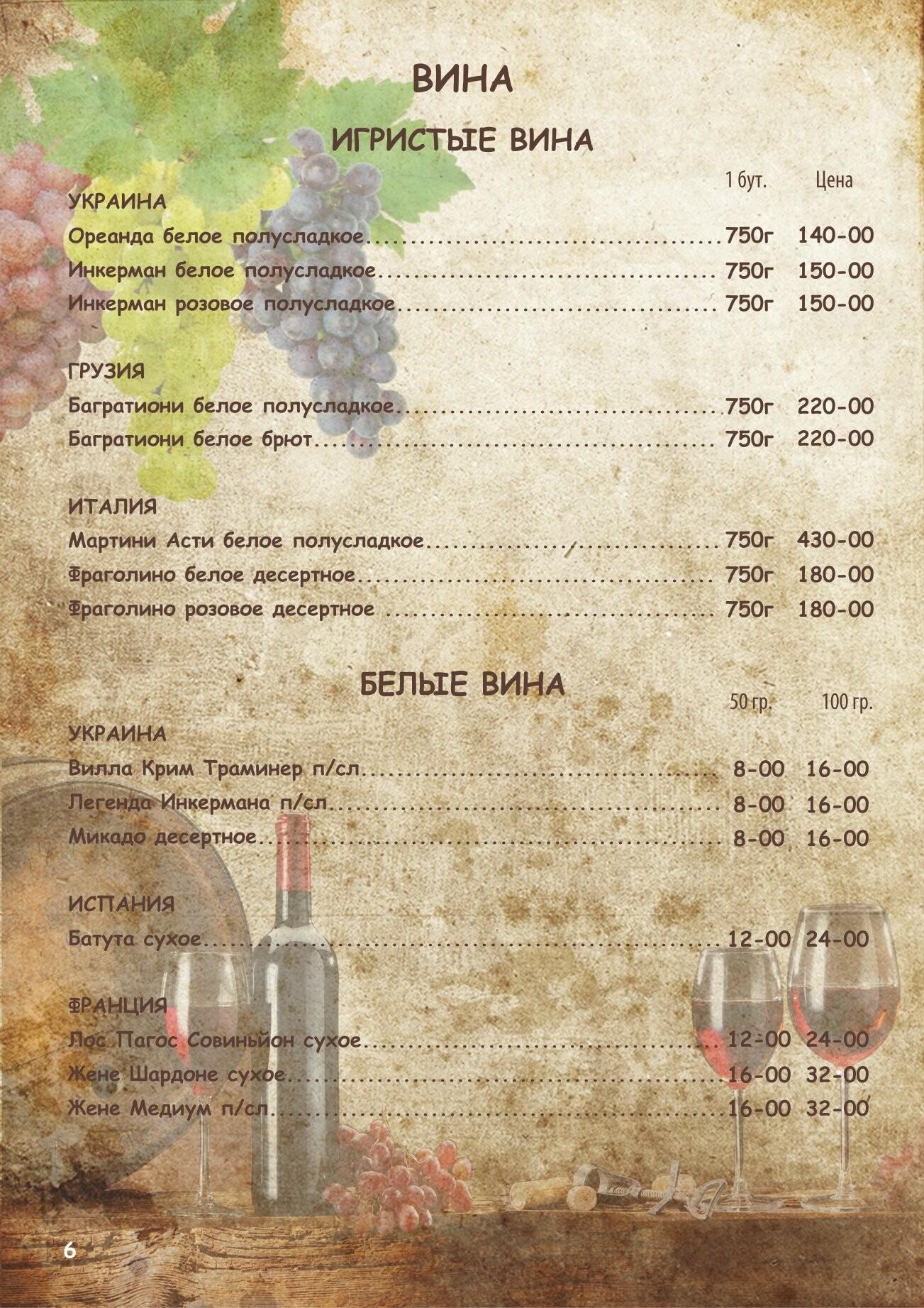 Алкогольное меню, фото-5