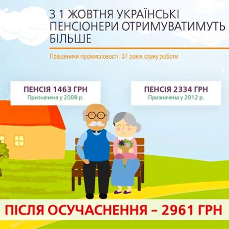 Пенсионная реформа: дожить до 35 лет... страхового стажа, фото-1