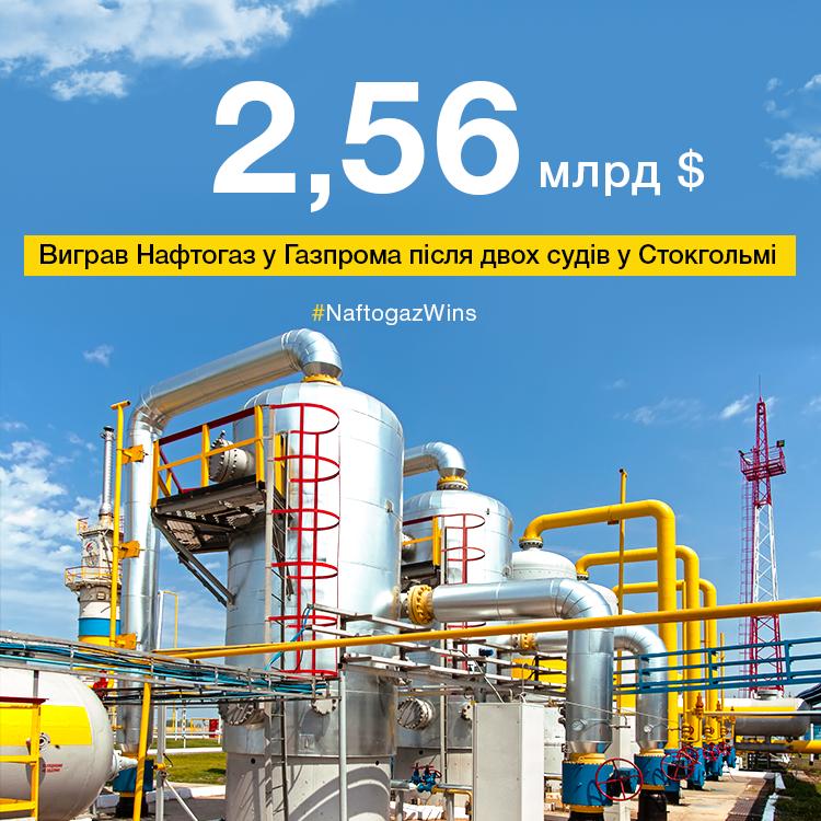 Третья газовая: зачем Путин открывает новый фронт против Украины, фото-1