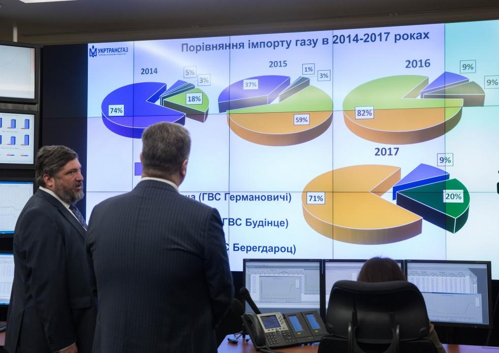 Третья газовая: зачем Путин открывает новый фронт против Украины, фото-5