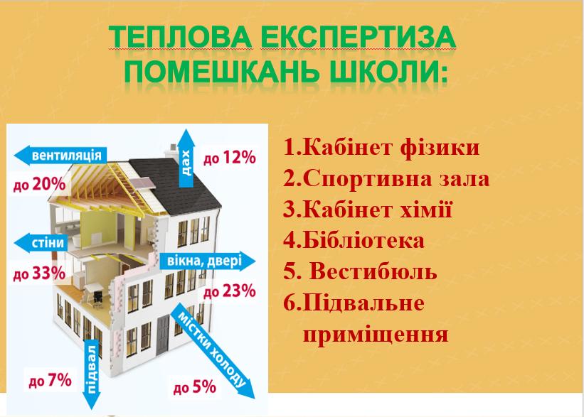 Энергоэффективность в Кривом Роге: реальность и перспективы (ФОТО), фото-10