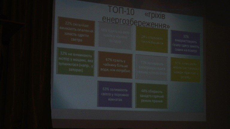 Энергоэффективность в Кривом Роге: реальность и перспективы (ФОТО), фото-6