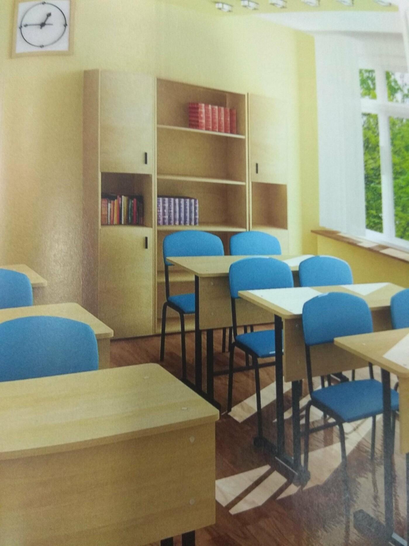 Где купить всё для школы: лучшие предложения Кривого Рога, фото-37