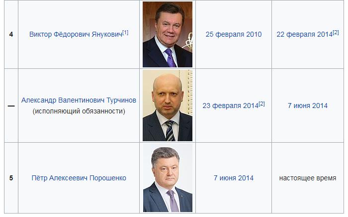 Провозглашение независимости, рождение гривны, Революция Достоинства: что криворожане знают о 27 годах независимой Украины, - ВИДЕО , фото-13