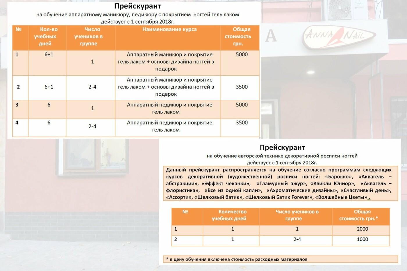 ТОП-5 образовательных курсов в Кривом Роге, фото-58