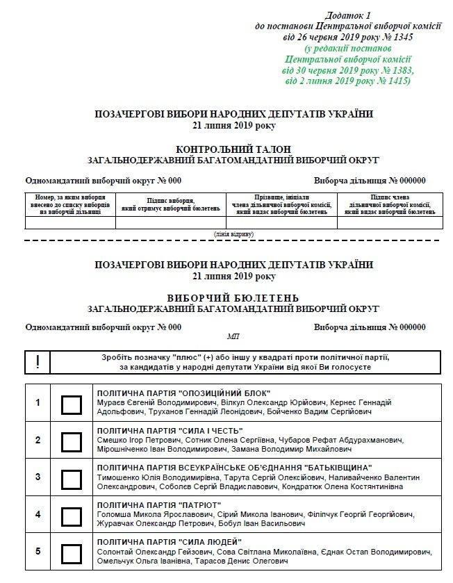 Округ 31 - список кандидатов по Кривому Рогу