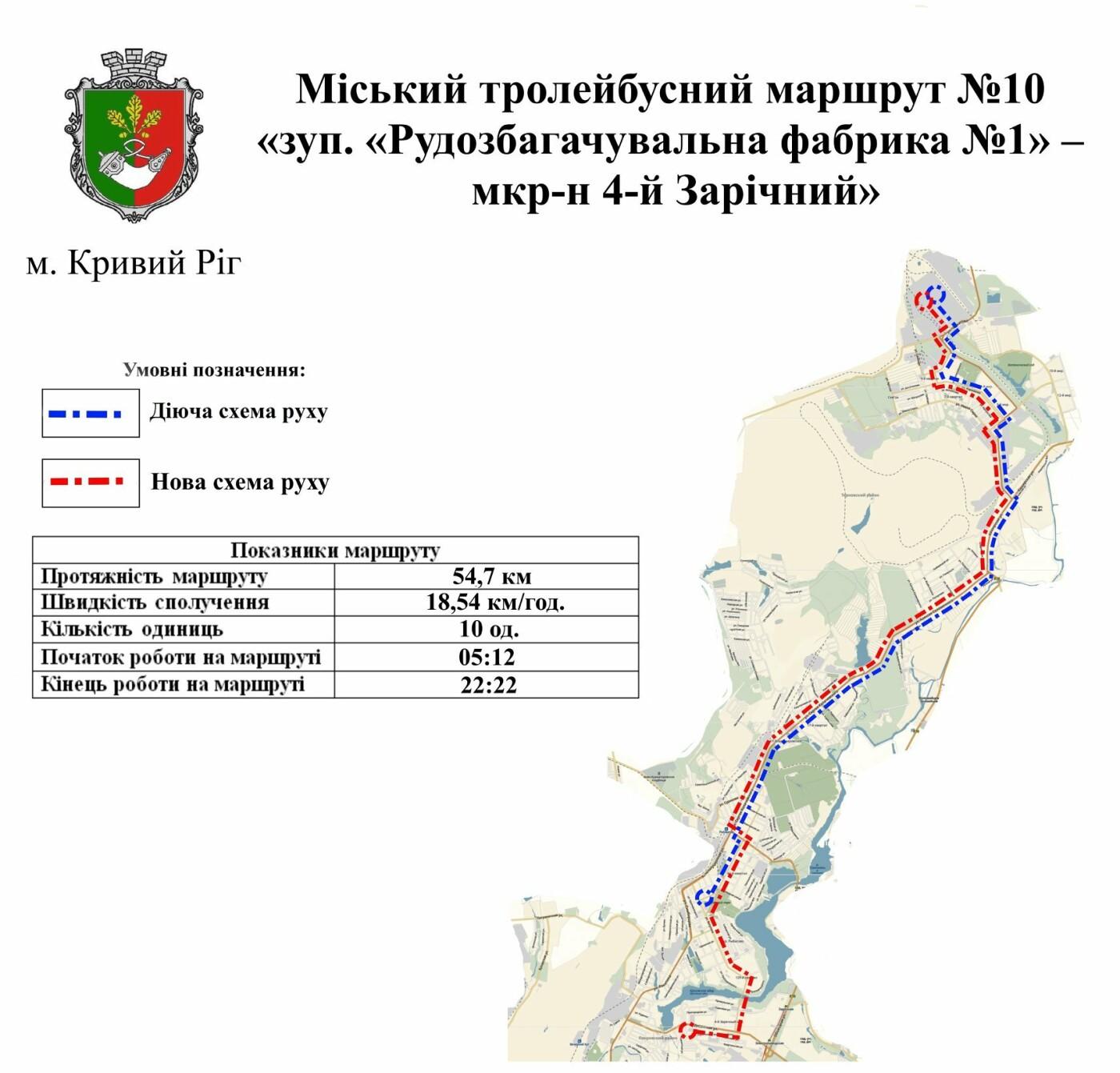 На один из маршрутов Кривого Рога вышли 6 новых троллейбусов, - ФОТО, фото-1