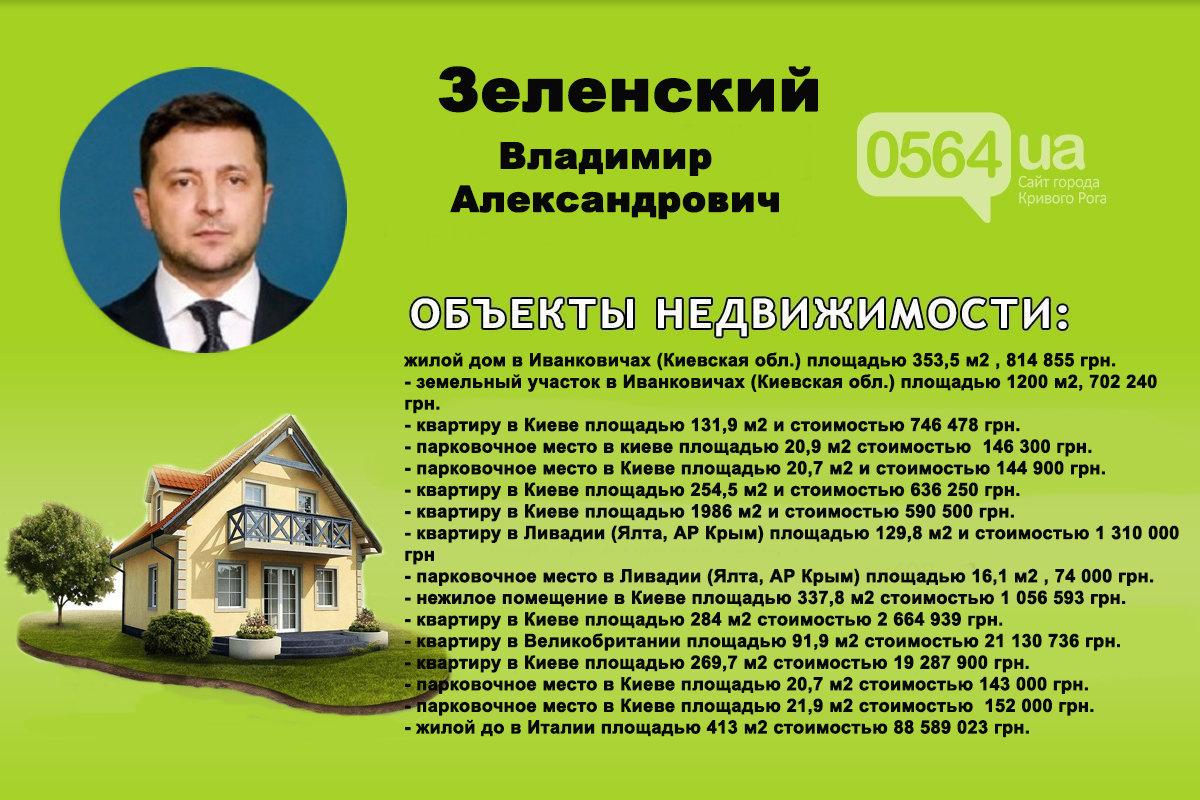 Недвижимость зеленского за рубежом квартира на бали купить недорого