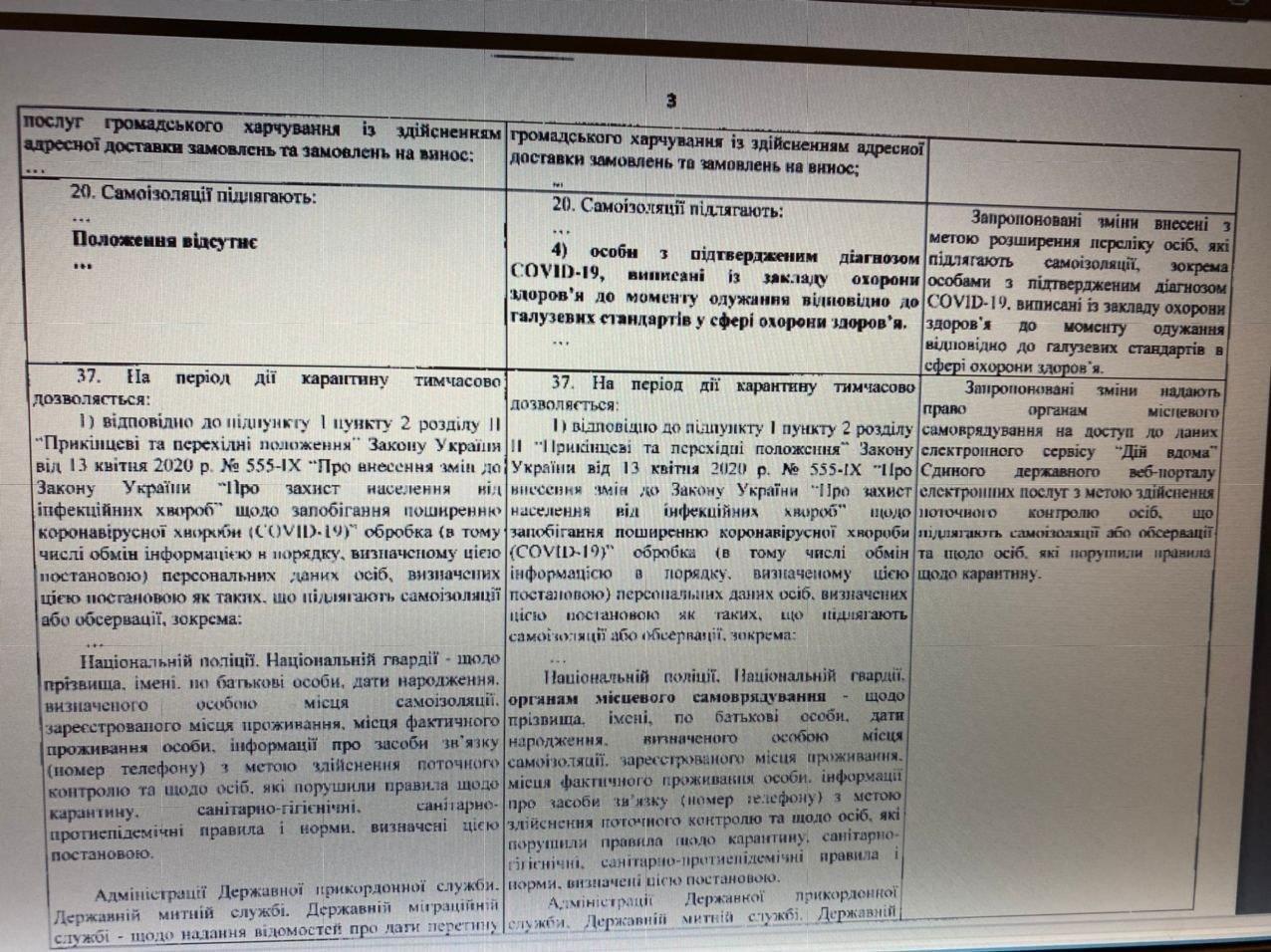 Решение принято: адаптивный карантин в Украине продлили до 1 ноября, фото-2