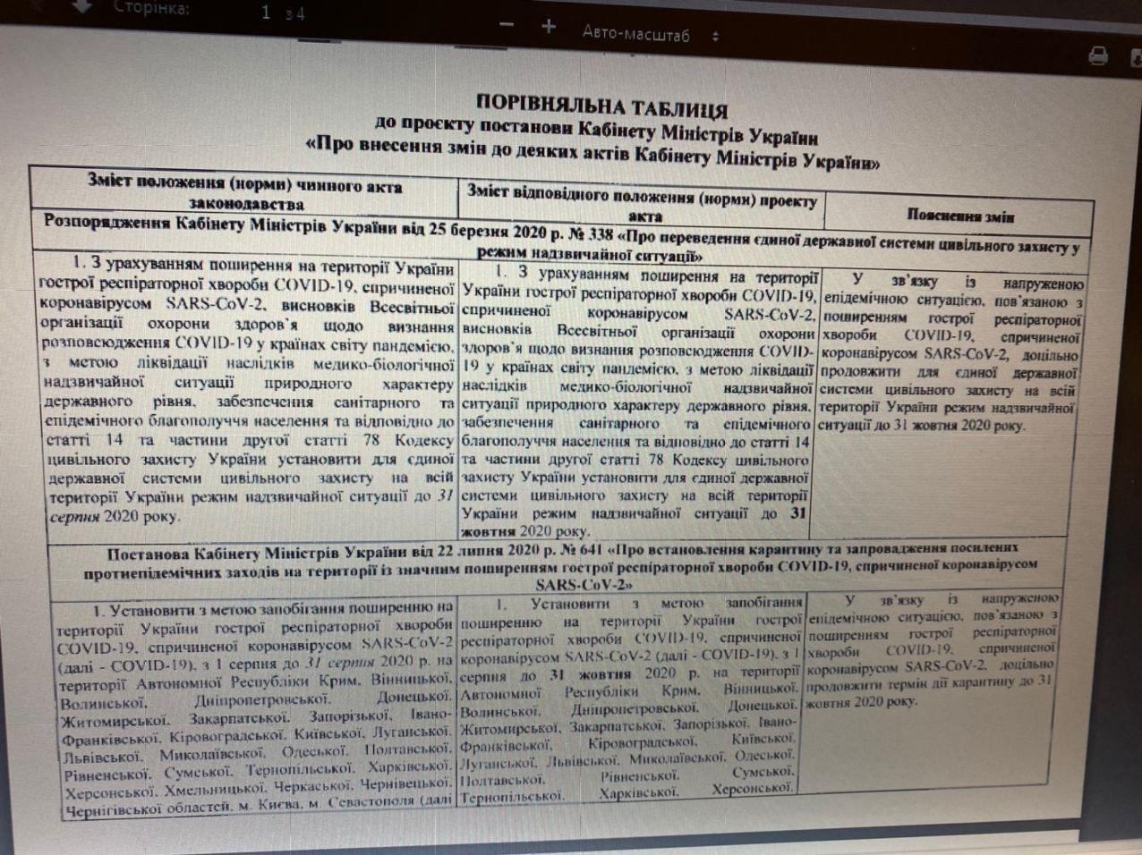 Решение принято: адаптивный карантин в Украине продлили до 1 ноября, фото-1