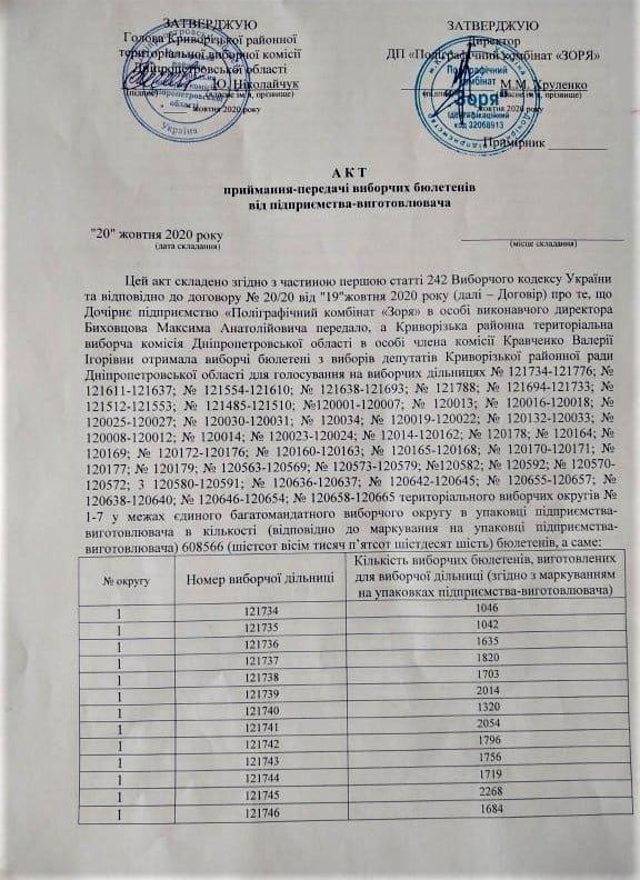 """""""Опора"""" заметила, что Криворожская ТИК заказала бюллетеней больше, чем надо, фото-1"""