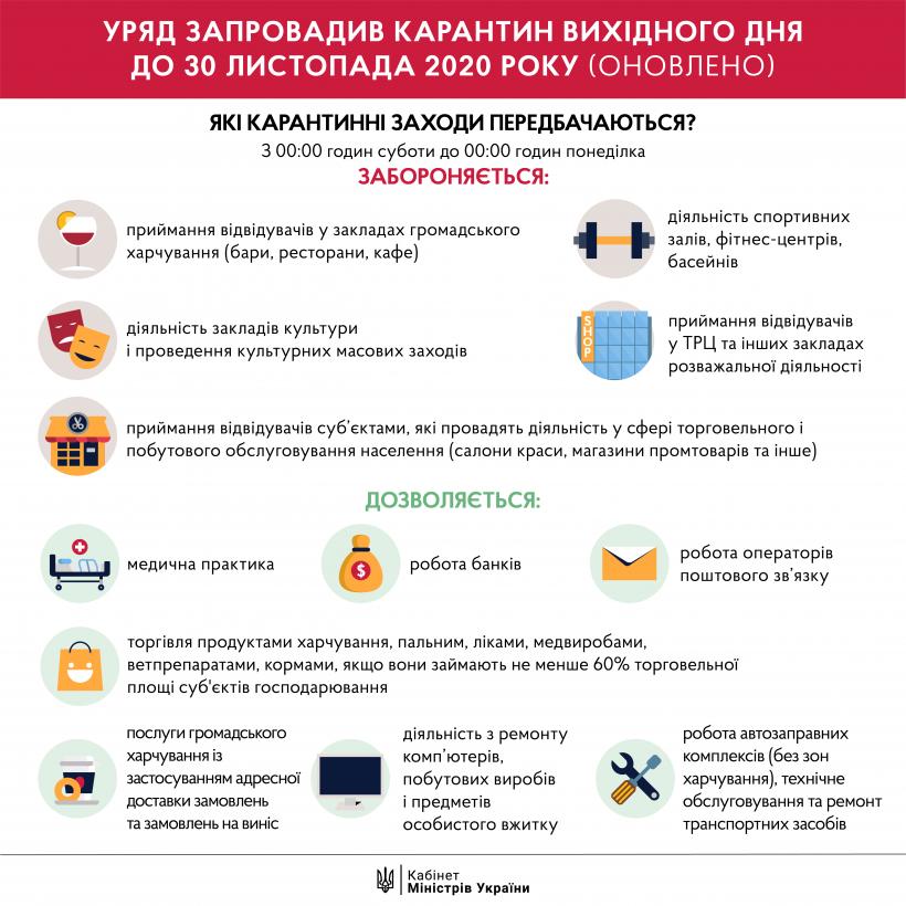За прошедшие сутки на Днепропетровщине зарегистрировано 1773 новых случая COVID-19, фото-1