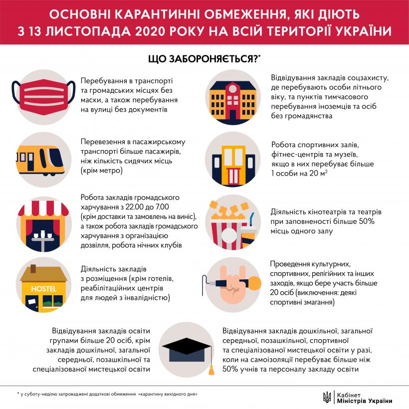 За прошедшие сутки на Днепропетровщине зарегистрировано 1773 новых случая COVID-19, фото-2