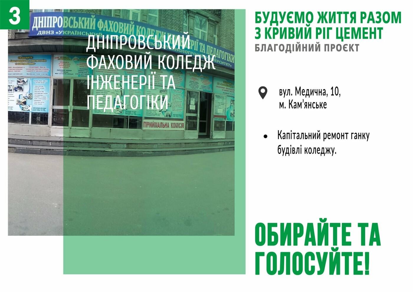 Начато голосование за объекты в рамках благотворительного проекта от компании «Кривой Рог Цемент», фото-3