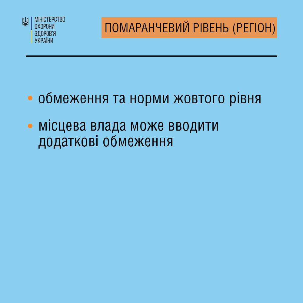 Минздрав опубликовал новые карантинные ограничения для разных зон эпидопасности, - ИНФОГРАФИКА, фото-3